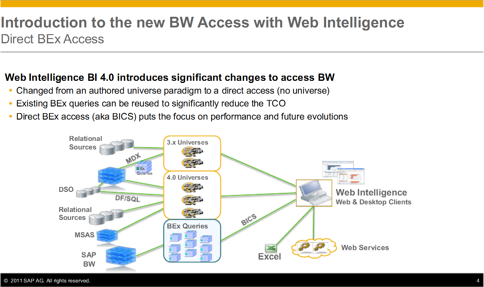 SAP NetWeaver BW with SAP BusinessObjects Web Intelligence 4.0